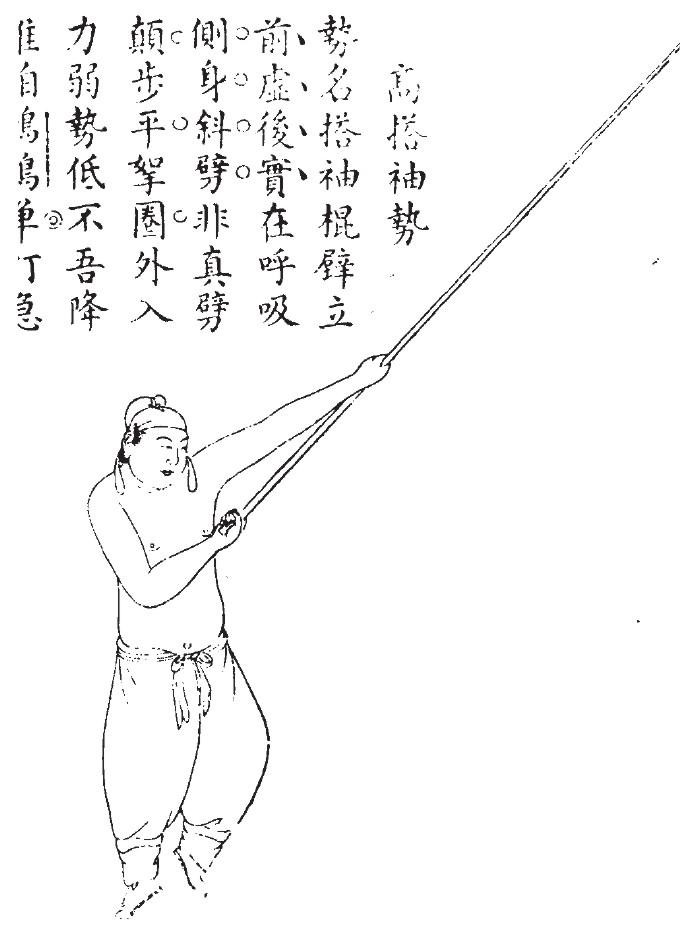 """Ilustracja z podręcznika """"Wykład oryginalnej shaolińskiej metody kija"""" (Shaolin gunfa chan zong) autorstwa z Cheng Zongyou"""